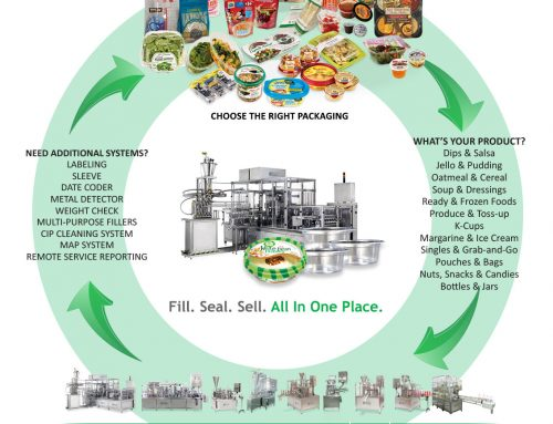Why Packline is a Leader in the Food Packaging Industry